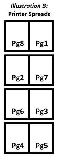printer-spreads