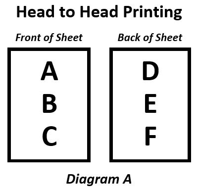 printing lingo head to head printing vs head to foot printing