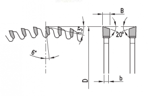 Opti-Cut Tooth Configuration