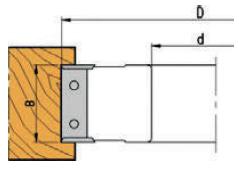 4030 Series Cutter Head