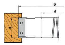 4031 Series Cutter Head